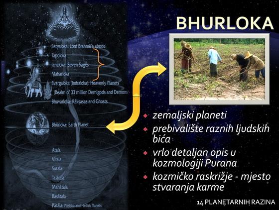 bhurloka