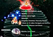 vedic universe 1