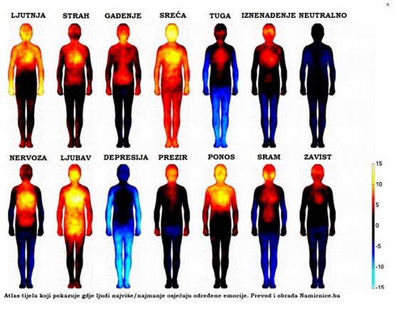 atlas-tijela-emocije