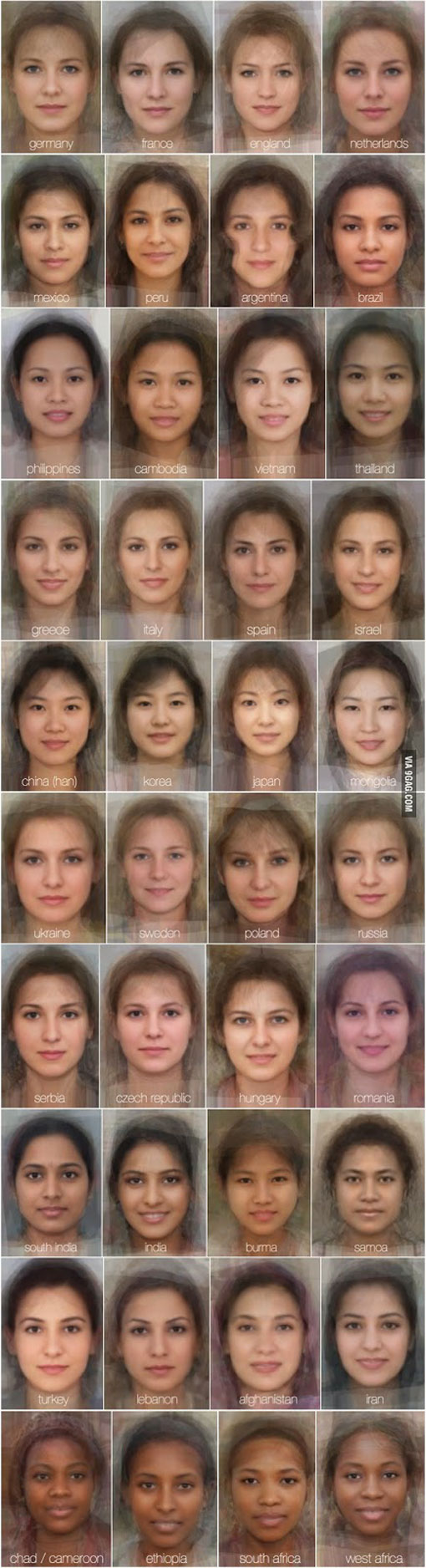The-Average-Women-Faces-in-Different-Countries