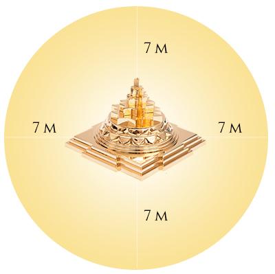 meru-pyramid-aura-sri-yantra-3d-vastu-dosha-remedy