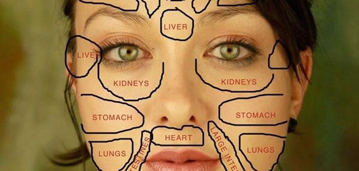 Kineska mapa lica Mien Shiang otkriva s čim se vaše tijelo bori!