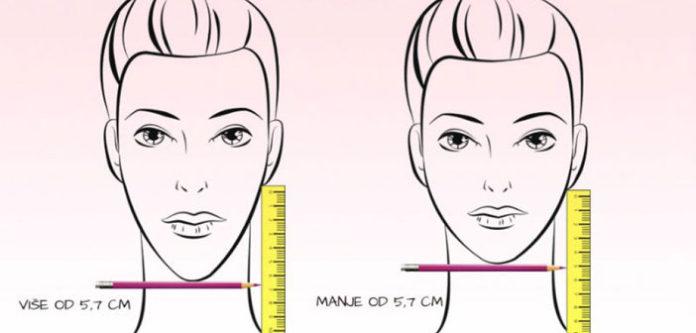 Pravilo Od 57 Centimetara Otkriva Stoji Li Vam Bolje