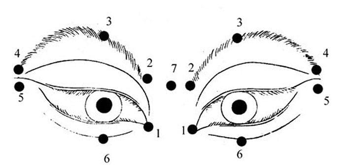 Odbacite naočale! Metoda oporavka lošeg vida koja je pomogla tisućama ljudi