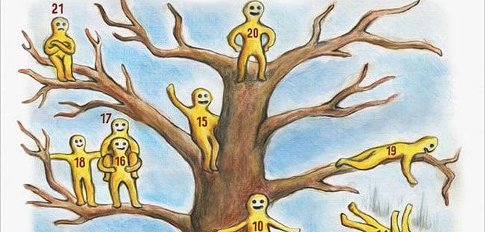 TEST: Koji čovječuljak na stablu vam je najsličniji i što to govori o vama