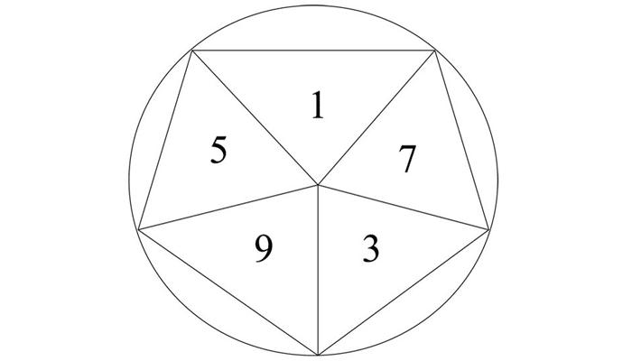 Saznajte sve odgovore uz pomoć čarobnog pentagrama - Nama je pogodilo!
