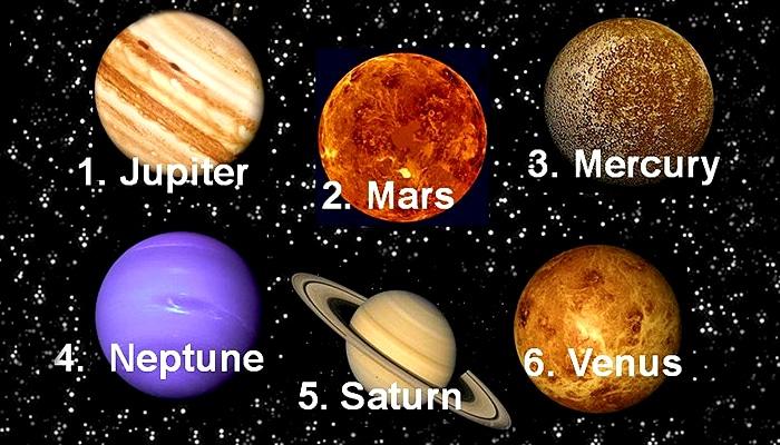 TEST: Koji vam je planet najdraži? Odgovor totalno razotkriva vašu vibraciju!