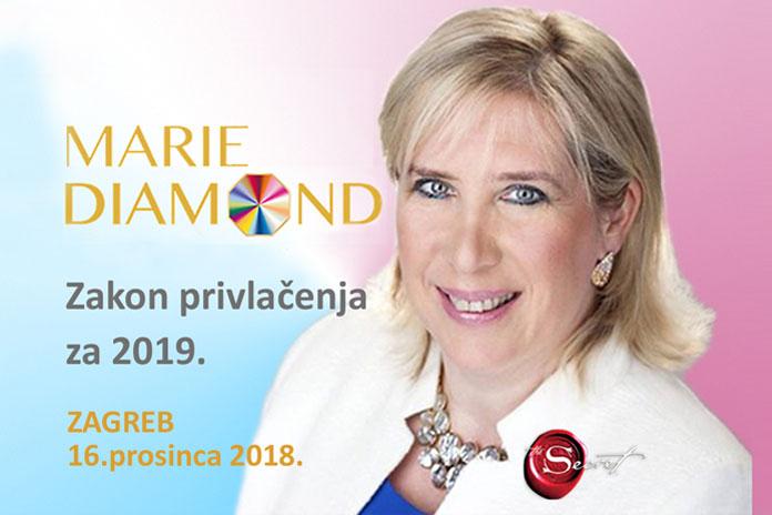 16.12. Zagreb - Radionica: Zakon privlačenja za 2019.