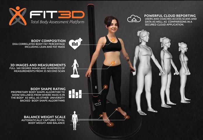 Novi standard za mjerenje tijela FIT 3D SCAN je konačno u Splitu!
