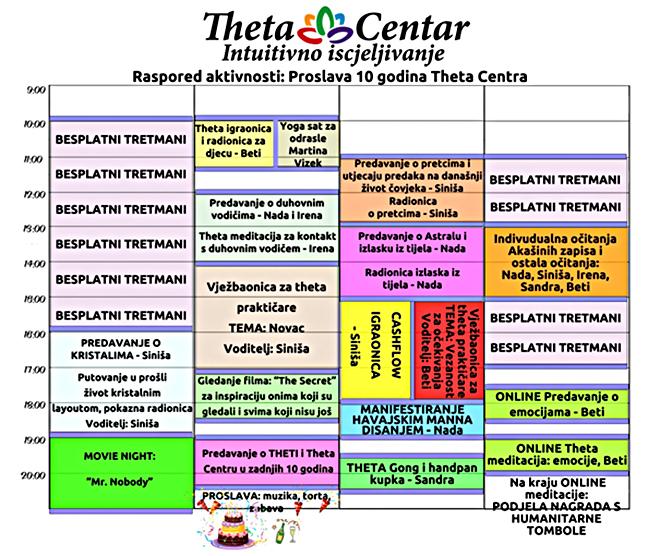 10 godina theta centra program